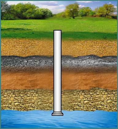 О фильтрах для очистки воды из скважины от железа, обзор