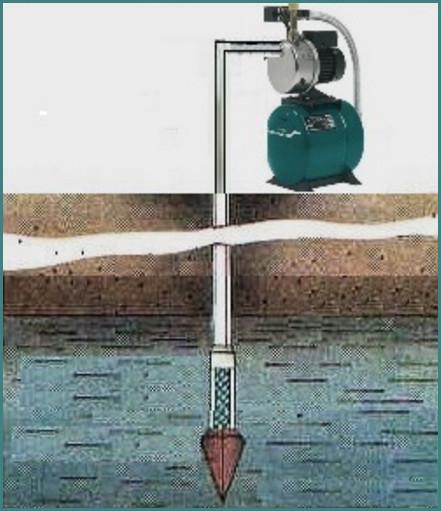 Абиссинский колодец – скважина-игла, анализ