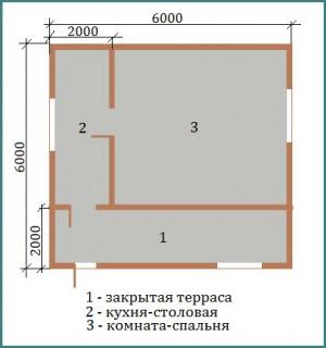 Дачные щитовые дома эконом класса, анализ-1