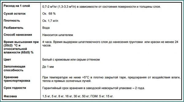 Шпатлевка масляно-клеевая, технические характеристики, аналитика-2